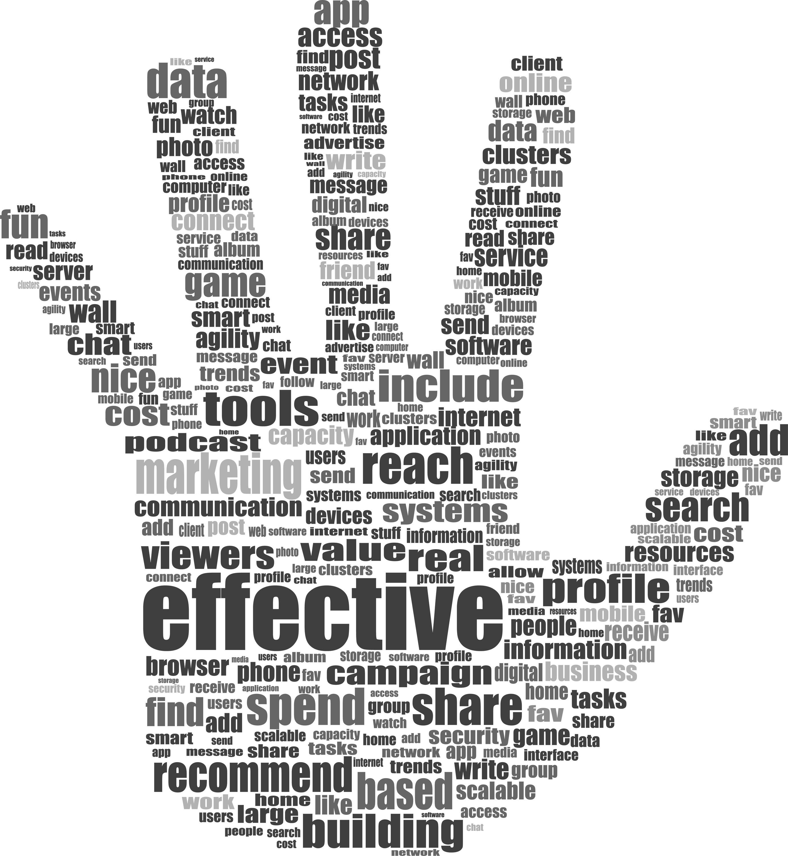 blog effective