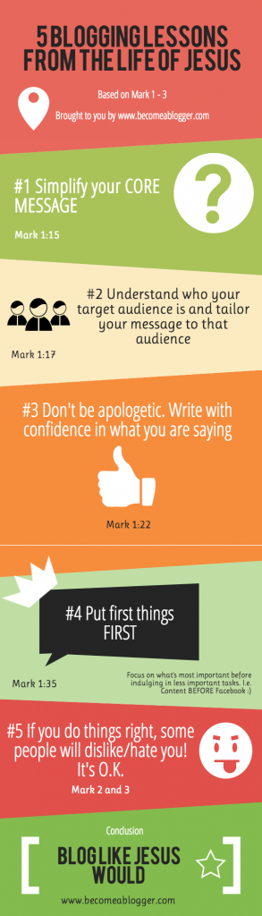 111 Five Blogging Lessons From The Life Of Jesus (Mark 1 – 3)