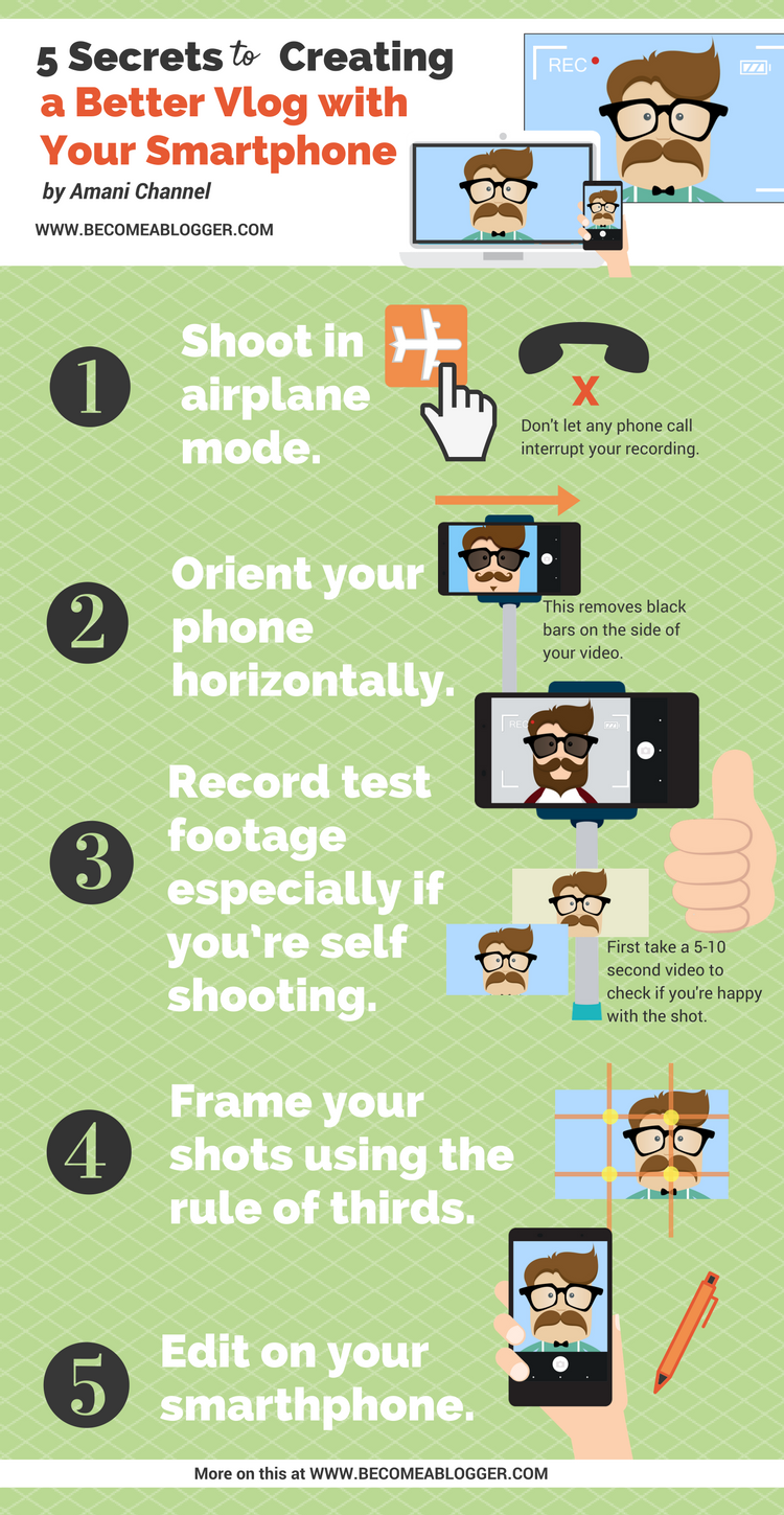 5 Secrets to Creating a Better Blog with your Smartphone