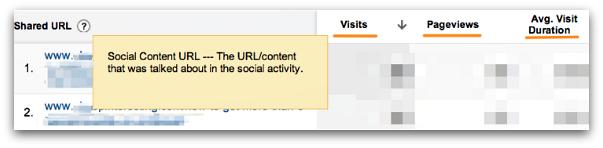 URLs linked from Pinterest