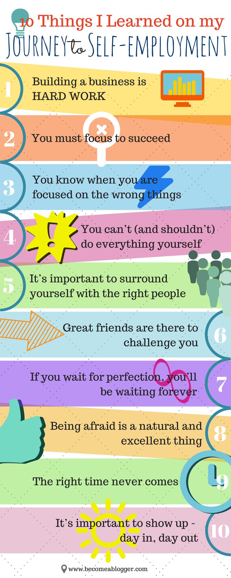06_30_Self_Employment_infographic