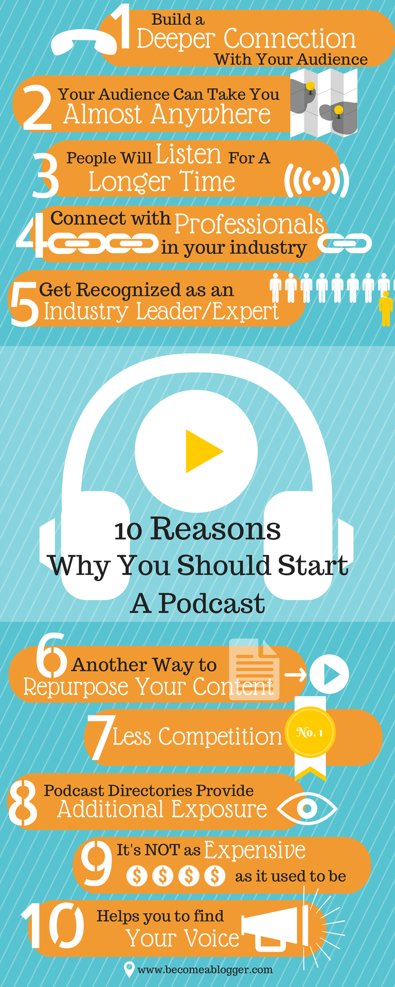 07_07_Why_Podcast_Infographic