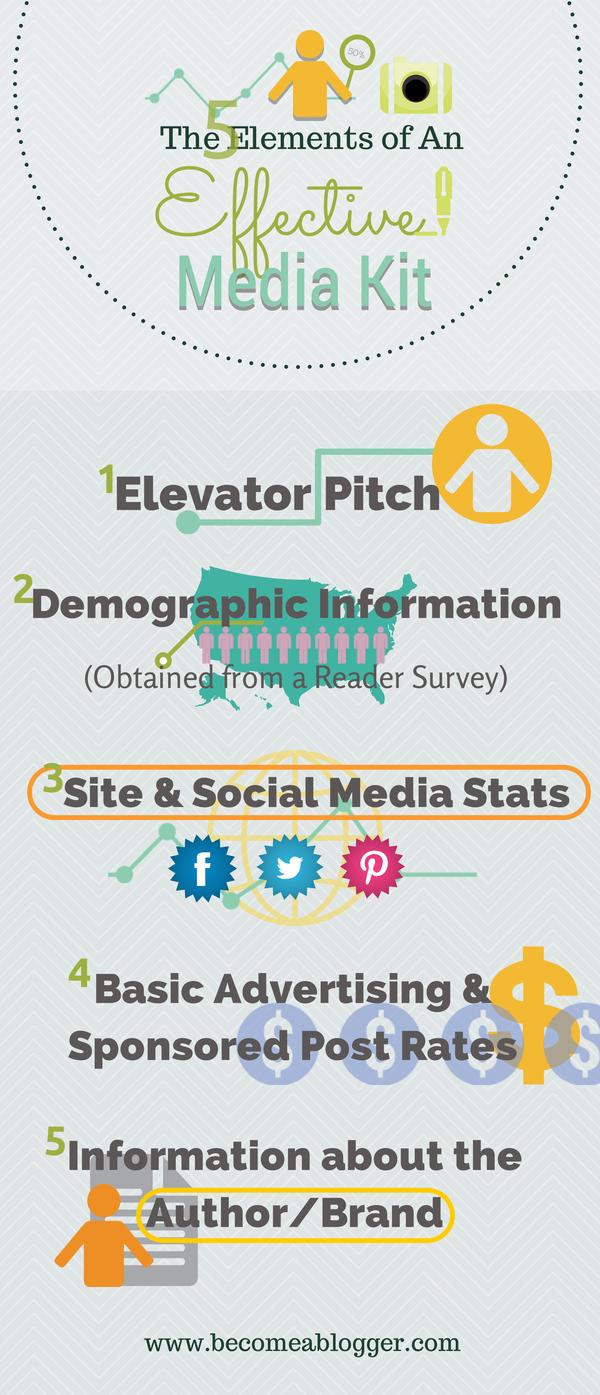 174_Media_Kit_Infographic