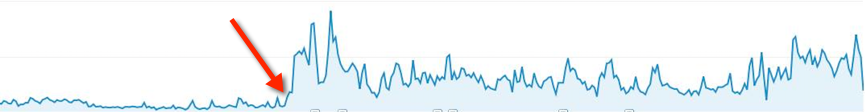 Pinterest_Traffic