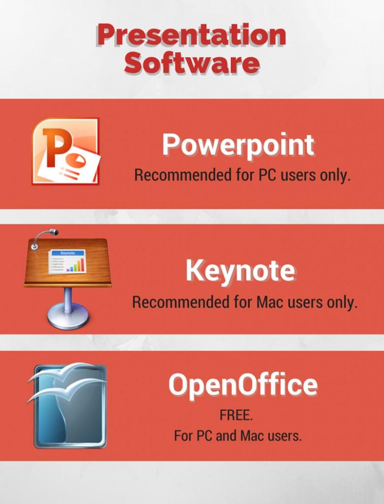 Presentation-Software