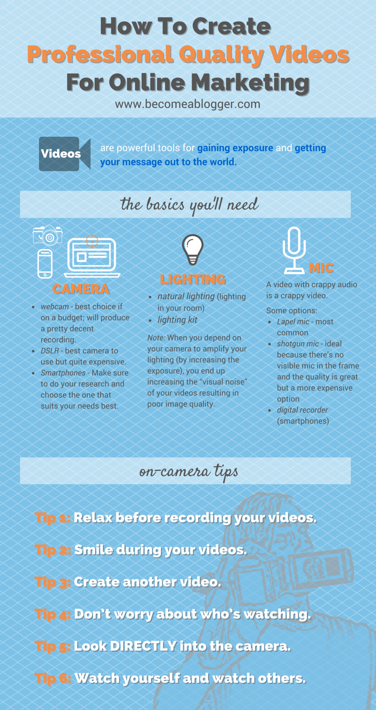 Professional Videos Infographic