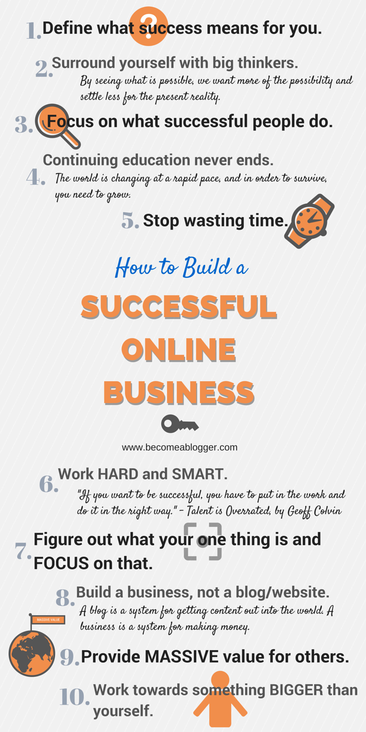 205 how to build a successful online business become a blogger 205 successful business infographic