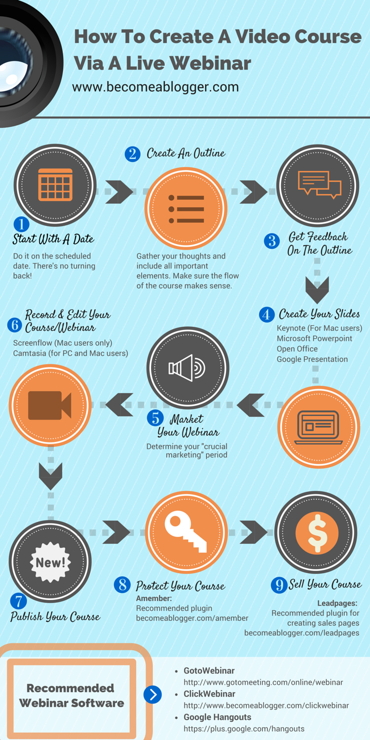 206_Course-Via-Video_Infographic