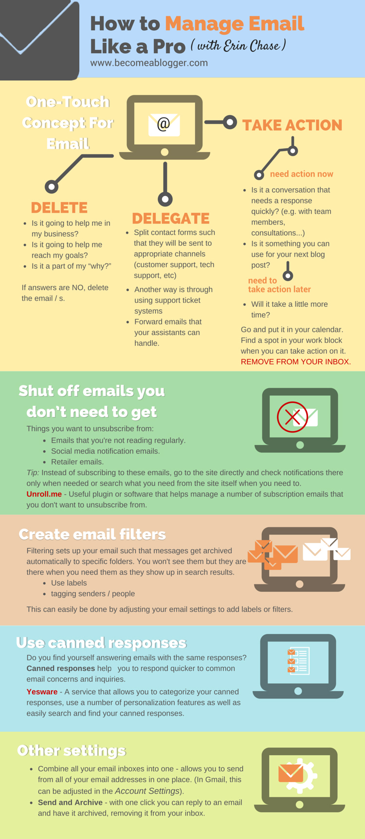 207_Manage_Email_Erin-Chase_infographic1