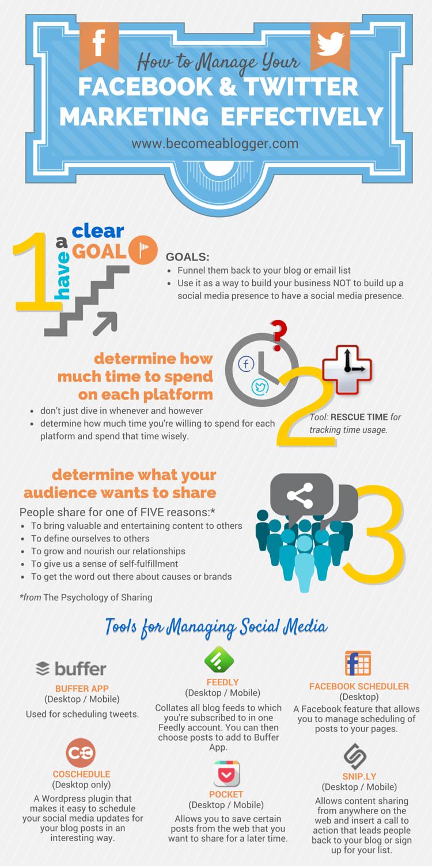 208_Managing-Social-Media_Infographic_1