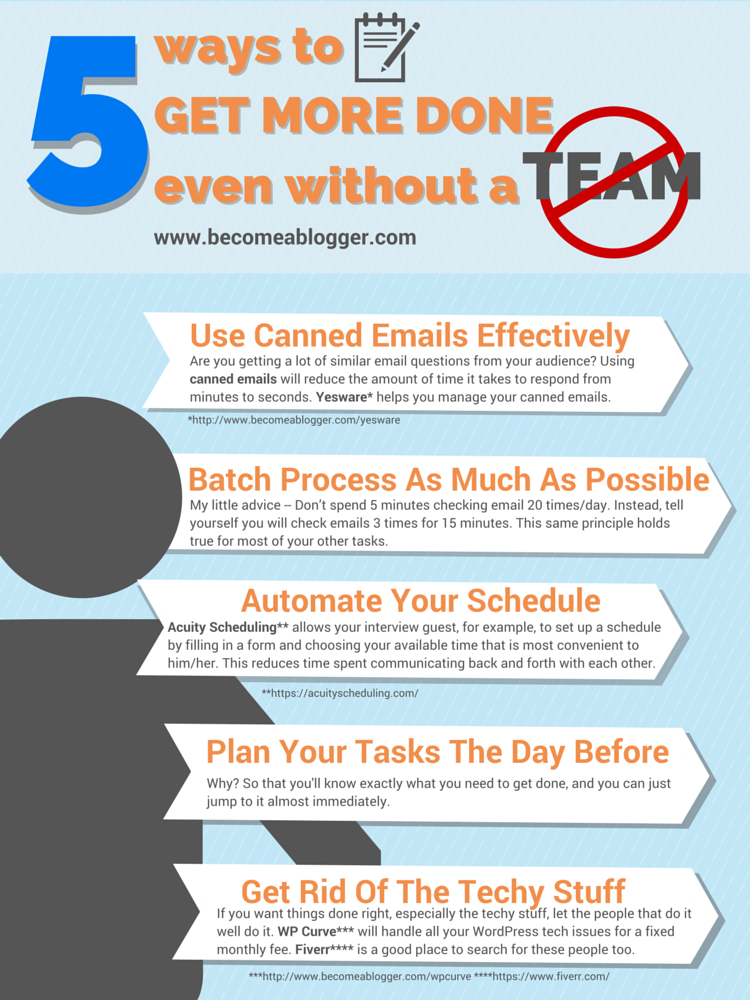 209_No_Team_Infographic