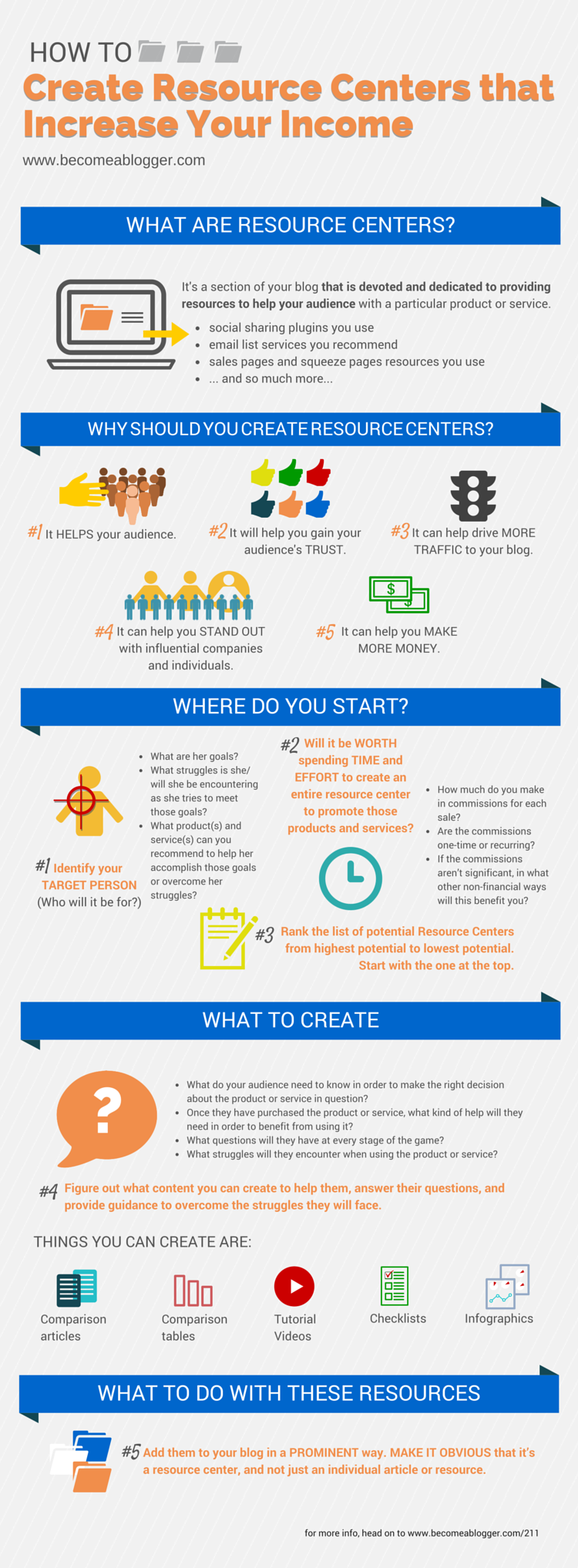211_Resource-Centers_Infographic