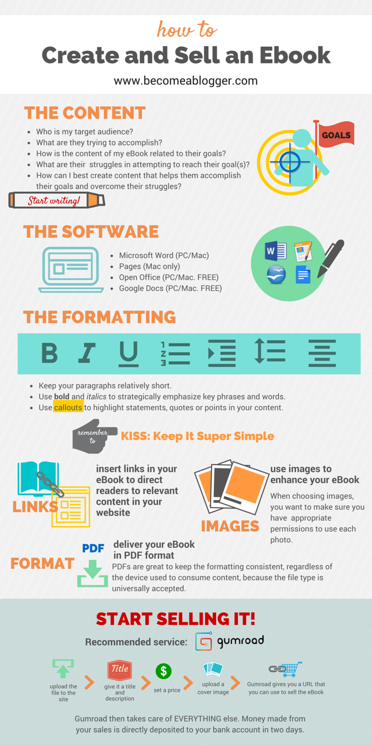 05_11_Create-Sell-eBook_Infographic