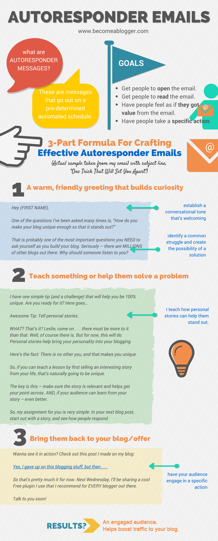 05_18_Email-Followup_Infographic