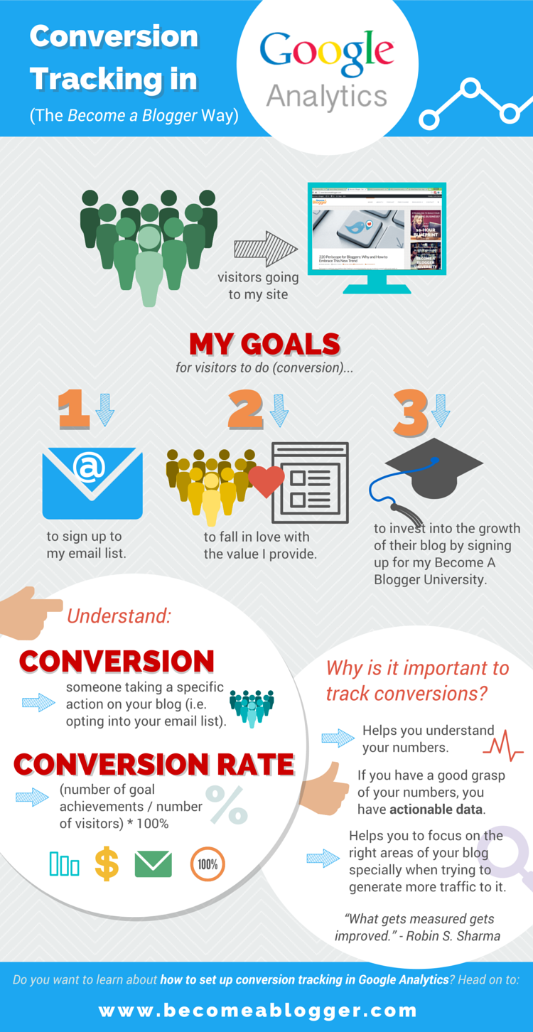 0622_Conversions-and-goals_Infographic