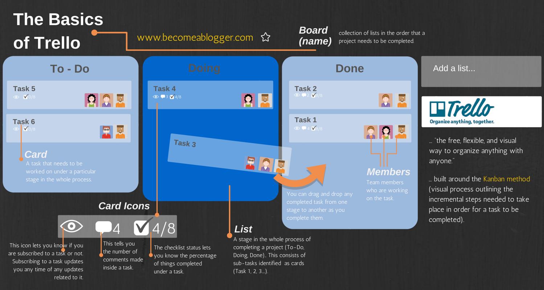 2-Trello-Infographic