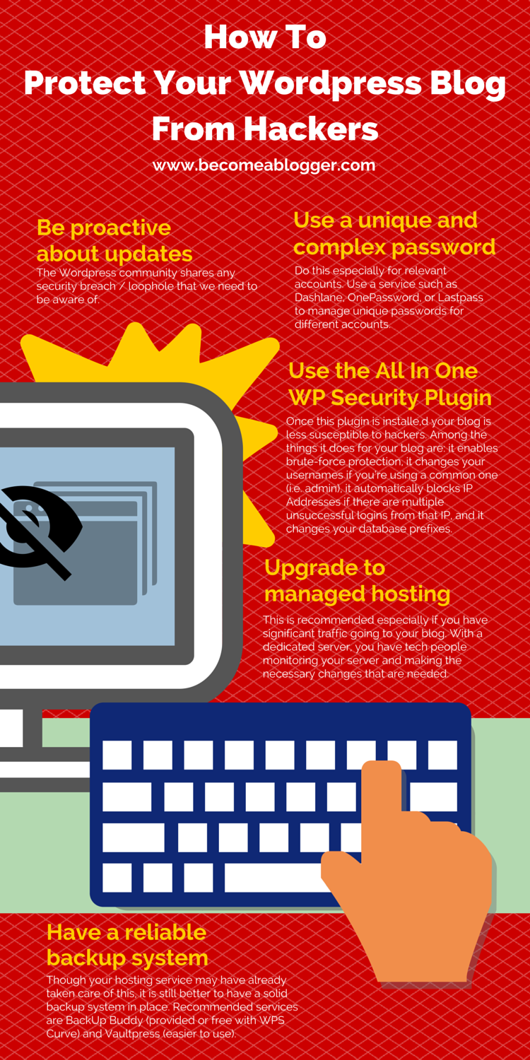 218_WP-Security_Infographic