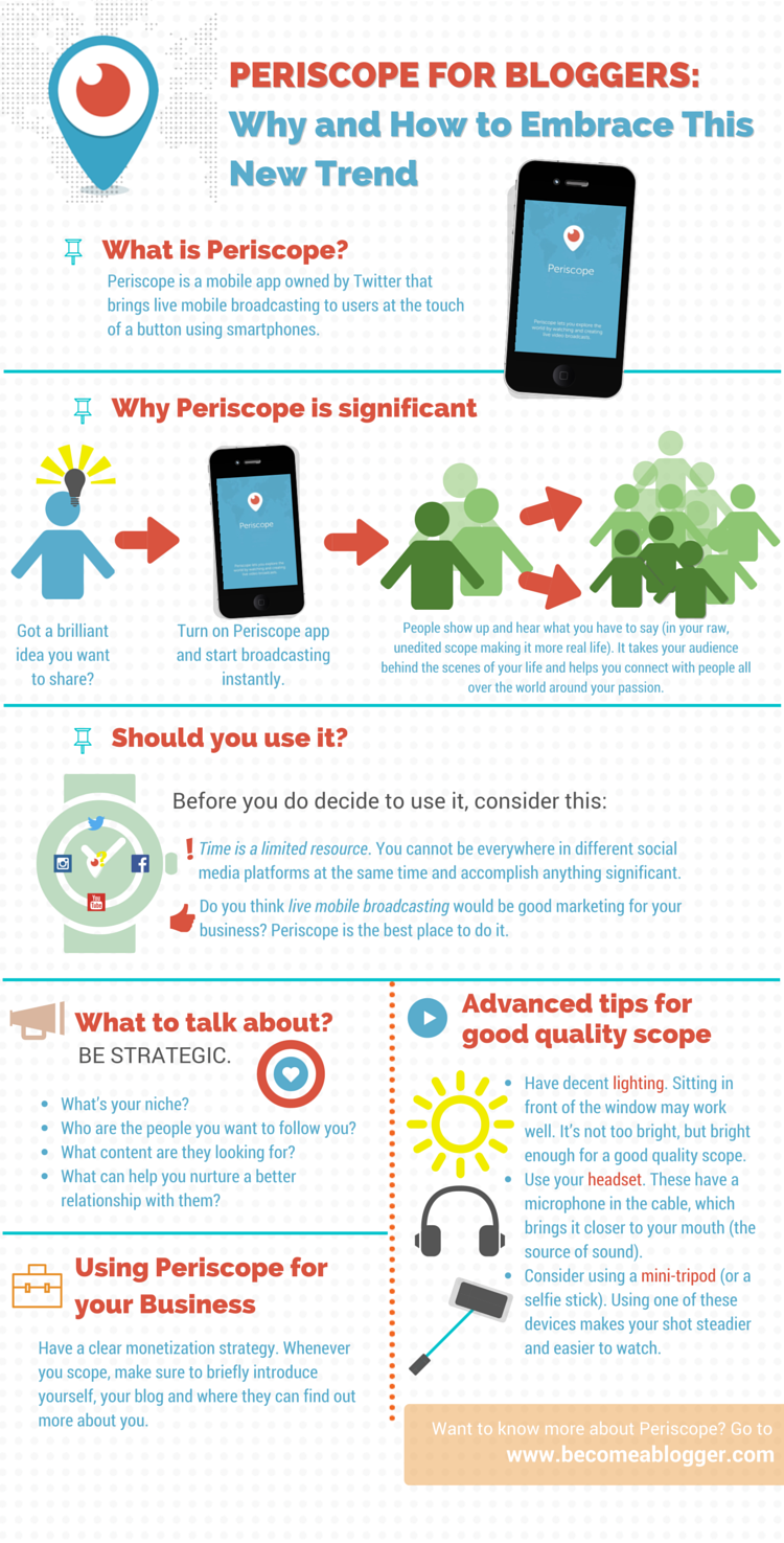 Periscope For Bloggers: Embracing This New Trend