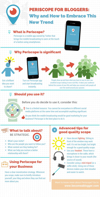 220_Periscope-Infographic