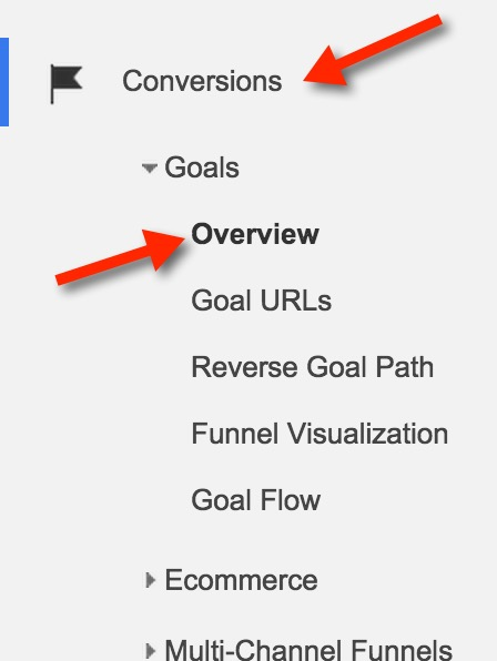 Google_Analytics_Conversions_Overview