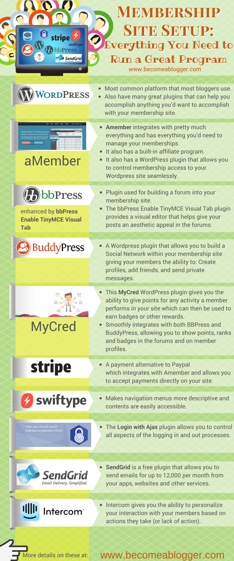 07_20_Membership-Site_Infographic