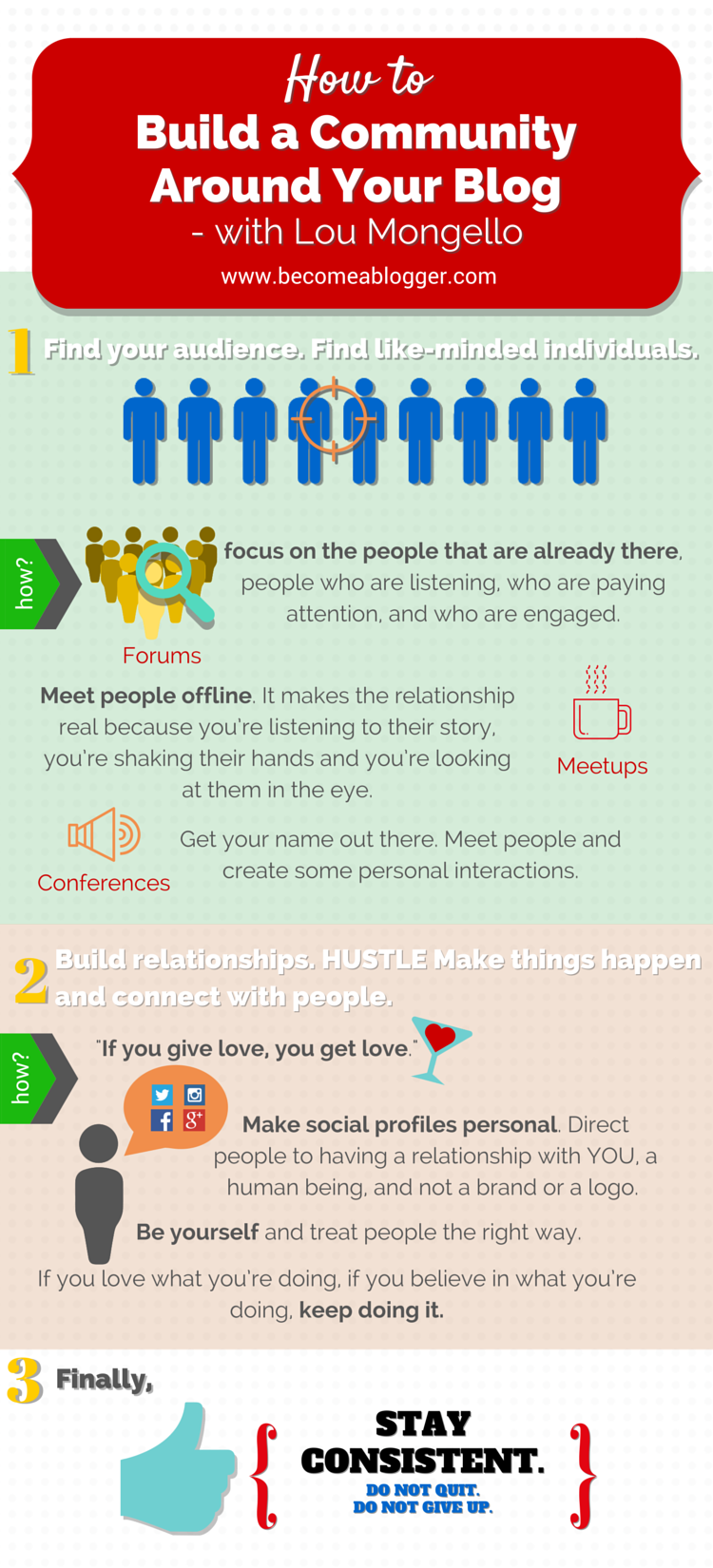 223_LouMongello_Infographic