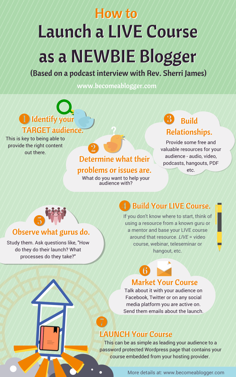 224_Sherri-James_Infographic
