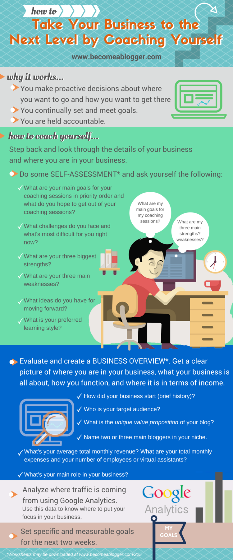 225_Coaching-Yourself_Infographic