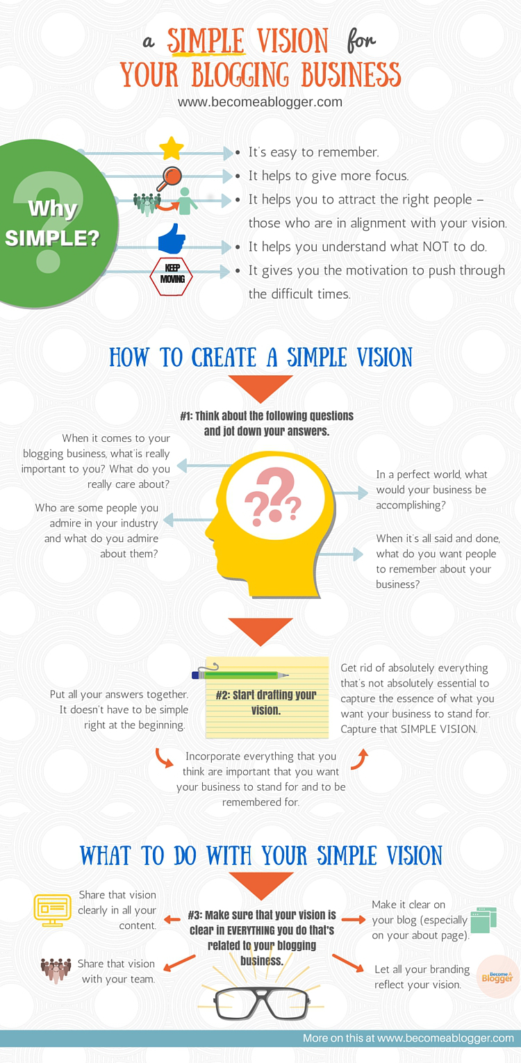 227_Vision_Infographic