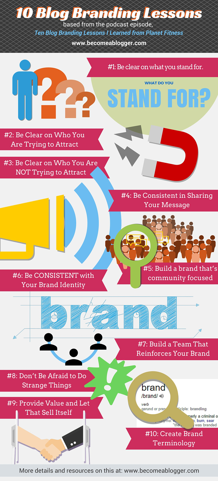 229_Planet Fitness Branding_Infographic_1