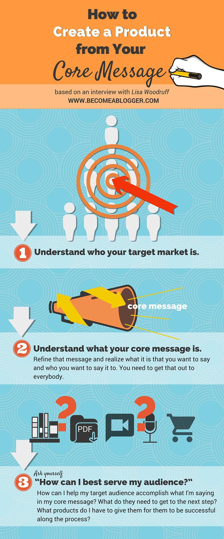 232_Lisa Woodruff_Infographic