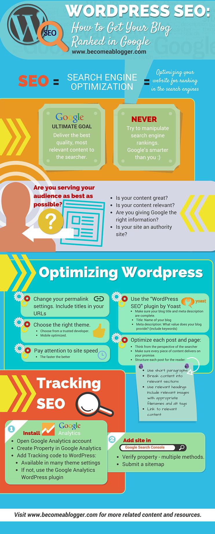 234_Wordpress_SEO_Infographic