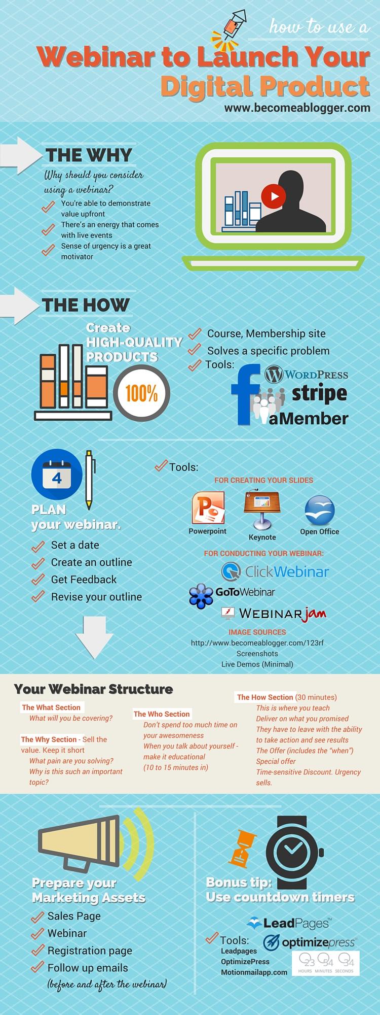 237 Webinar Launch_Infographic