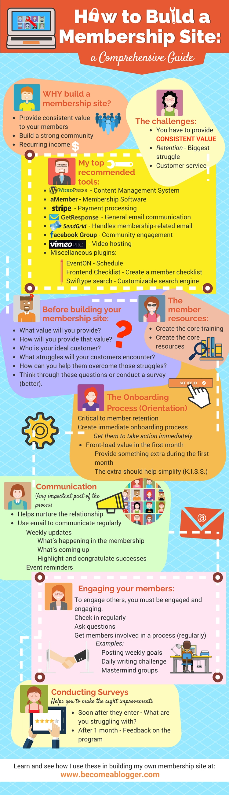 238_Membership Site_Infographic