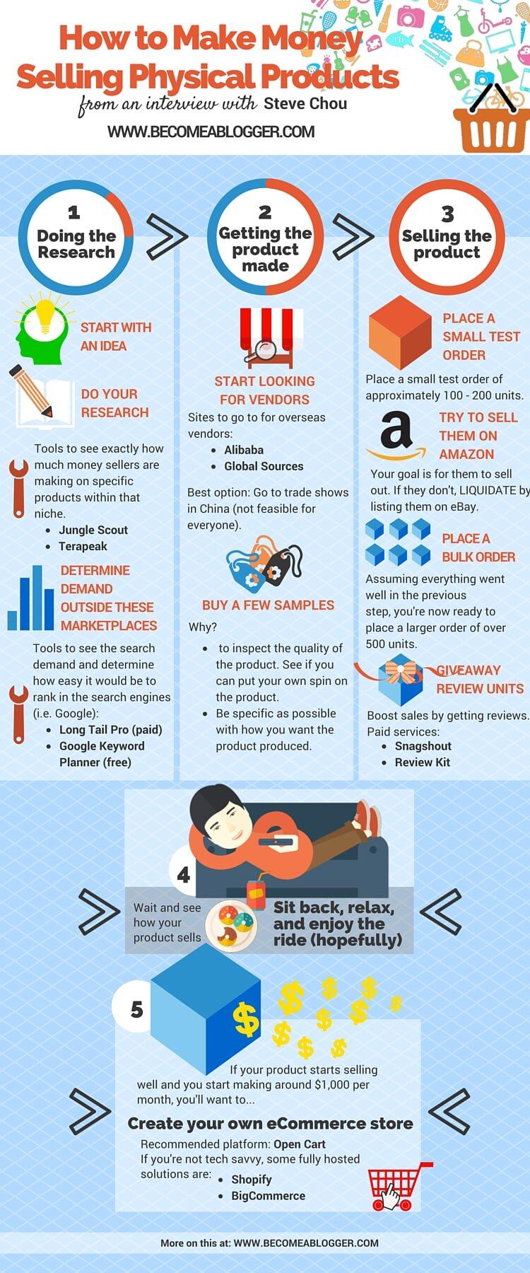 247_Steve Chou_Infographic_a
