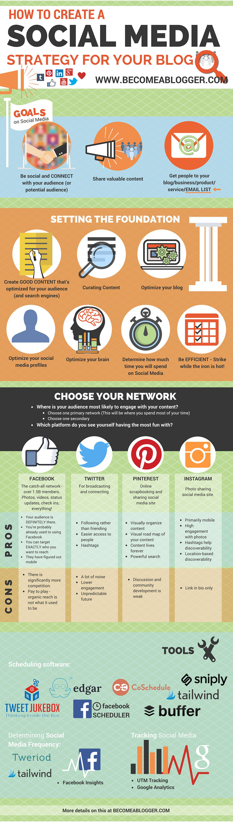 248_Social Media Strategy_Infographic_1