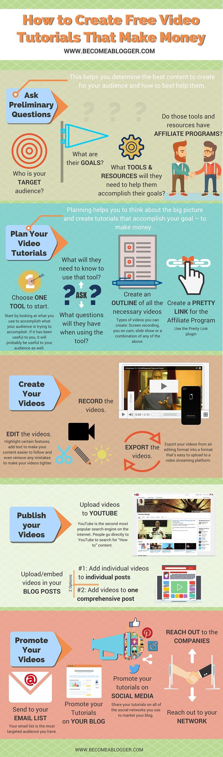 252_Video Tutorials_Infographic (1)