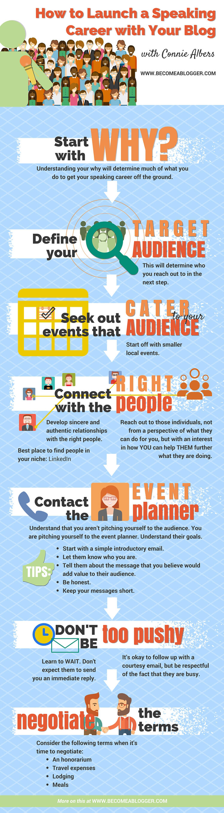 253_Connie Albers_Infographic