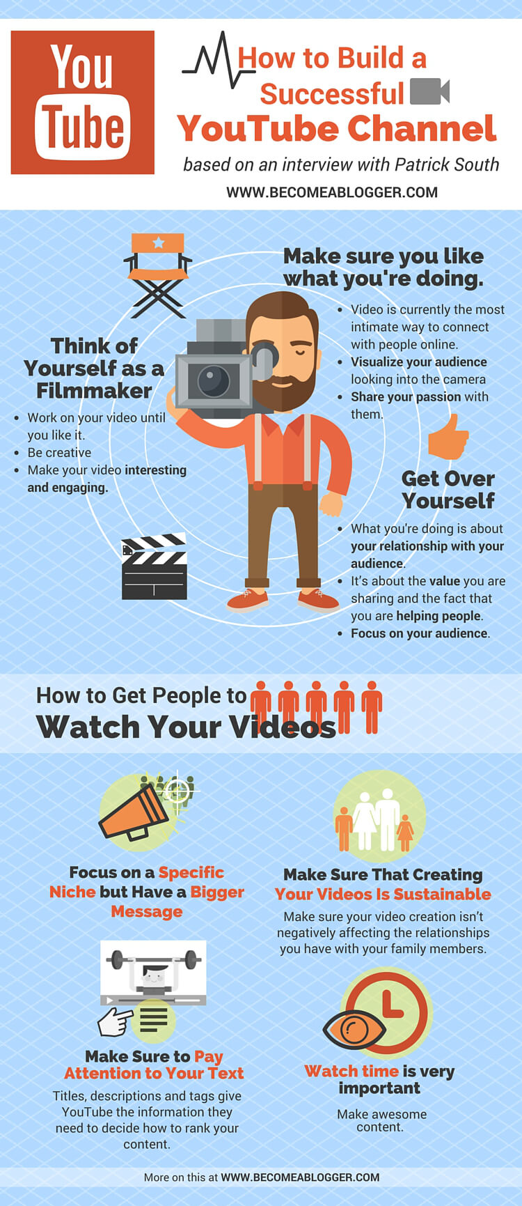 INFOGRAPHIC - How to Build a Successful YouTube Channel - with Patrick South