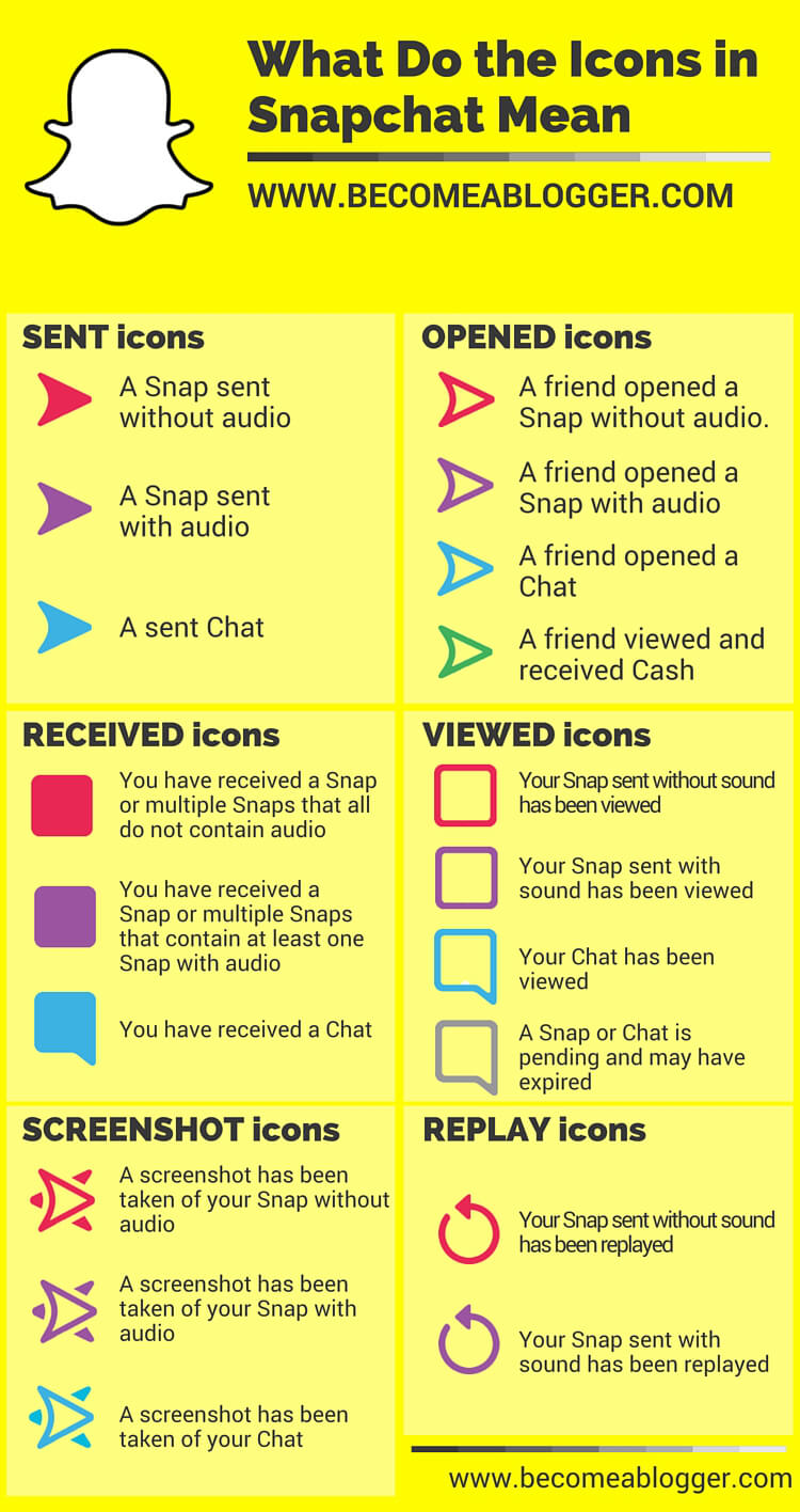 Snapchat Tutorial Numbers