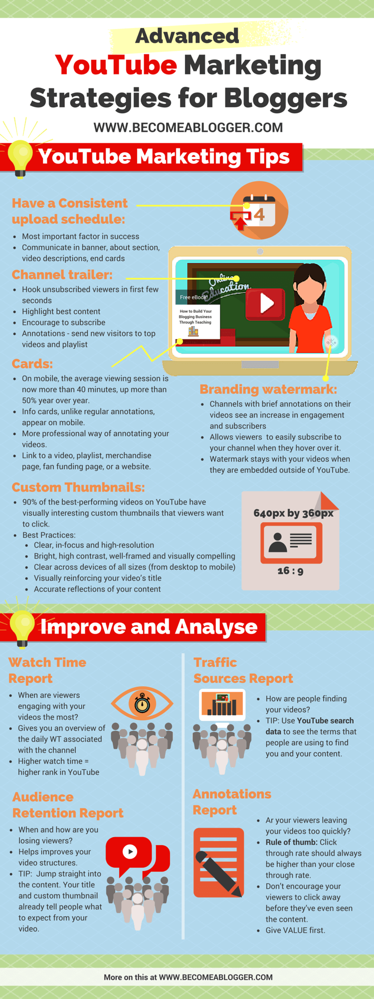 259_YouTube Strategies_Infographic