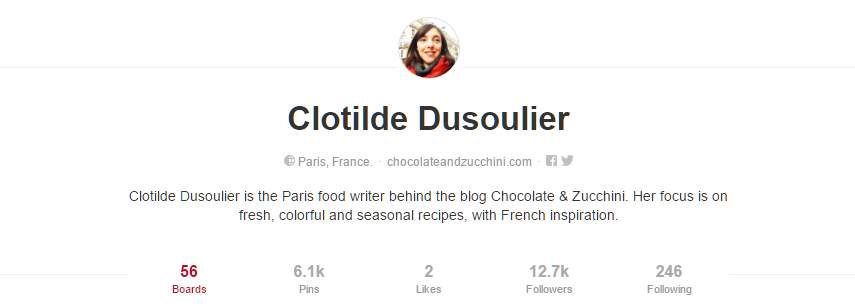 Clotilde_Pinterest