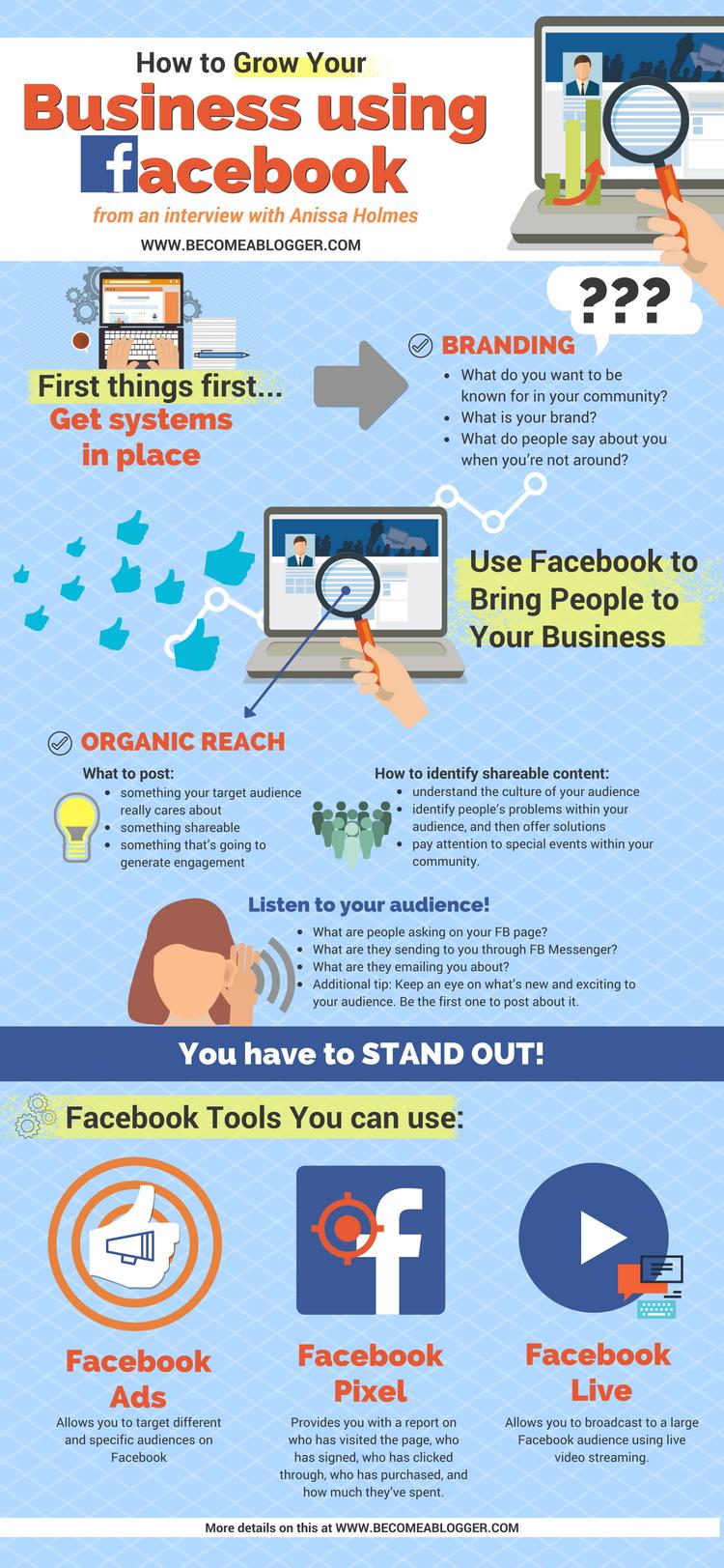 276_Anissa Holmes_Infographic (1)