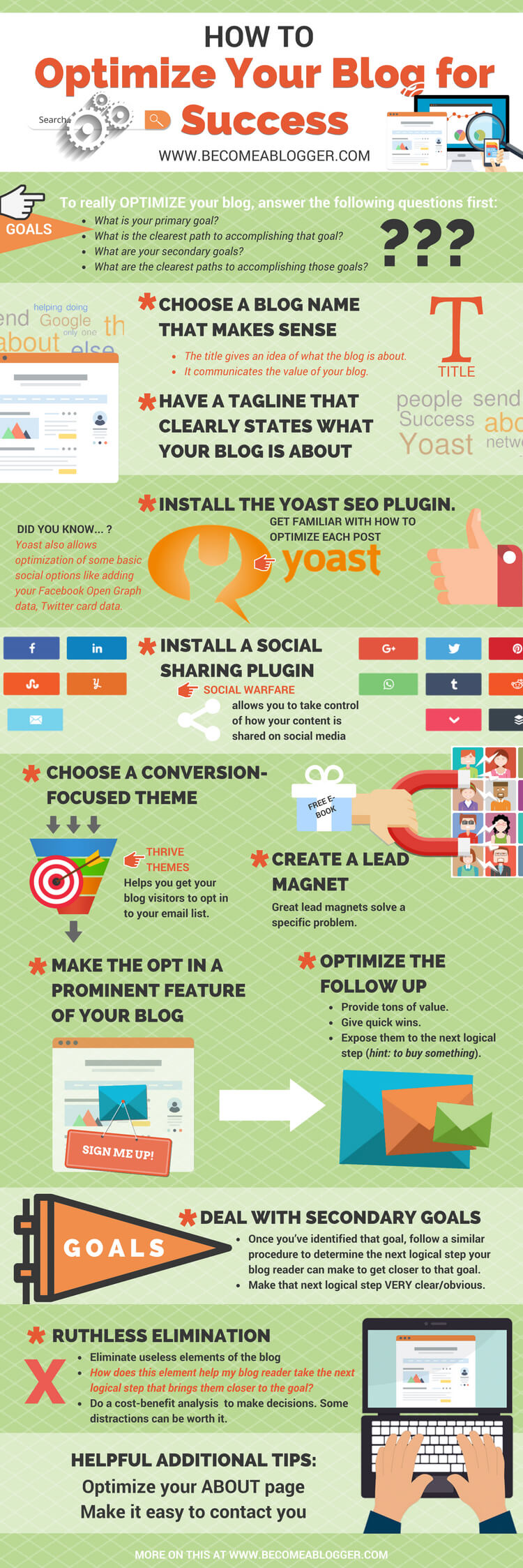 Optimize Blog