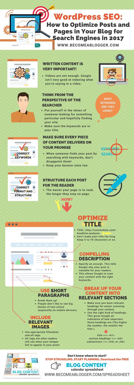 WordPress SEO 2017_Infographic