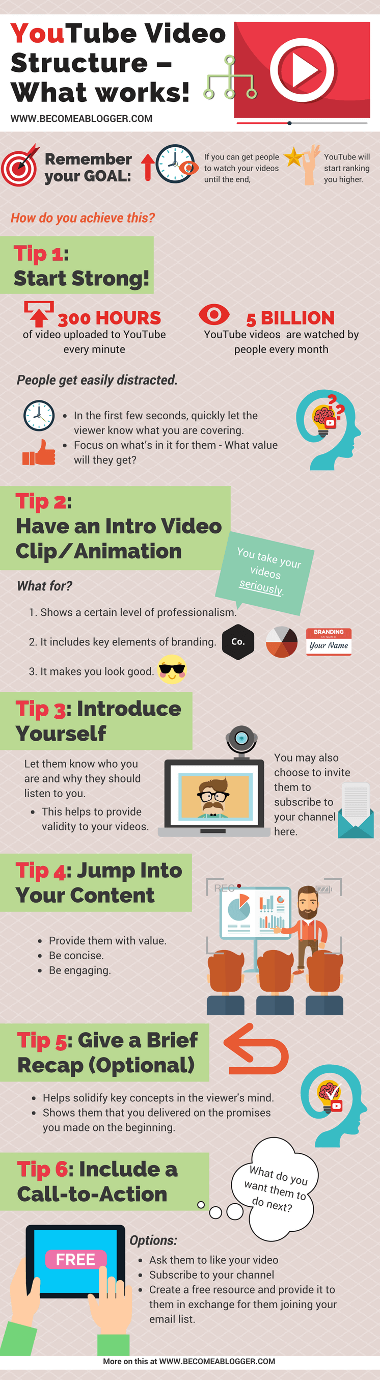 YouTube Video Structure