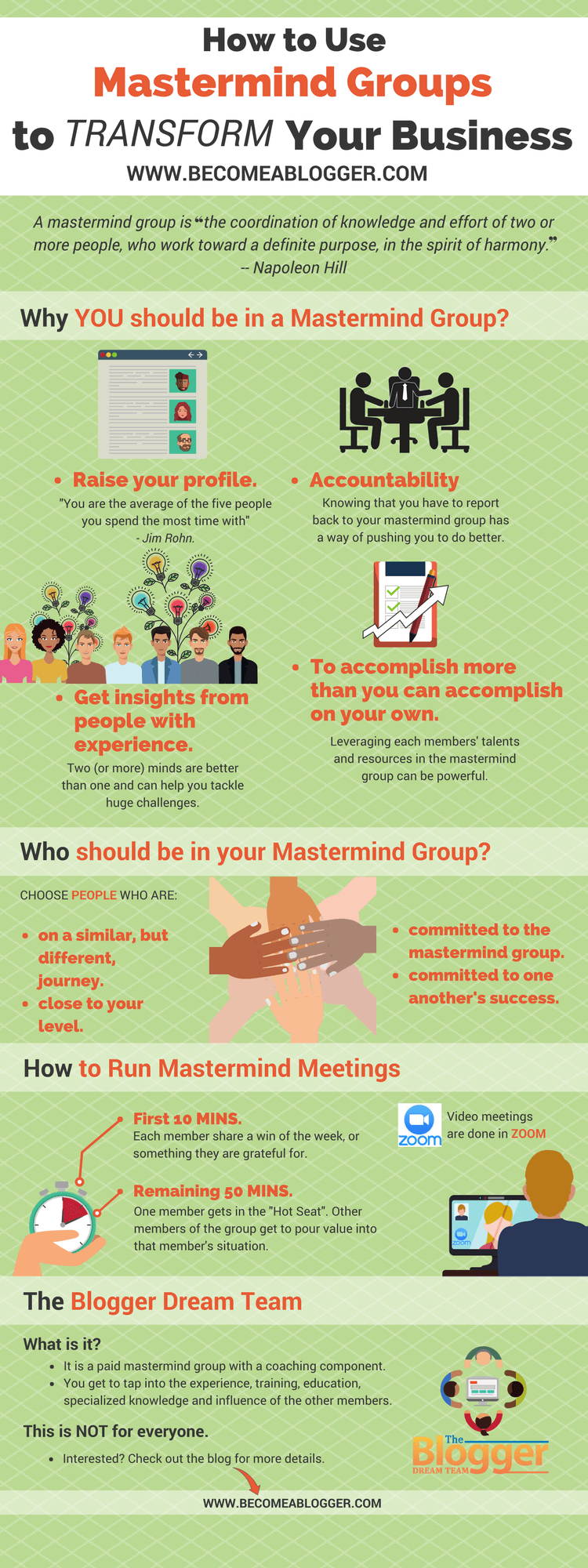 Mastermind Groups for Your Business