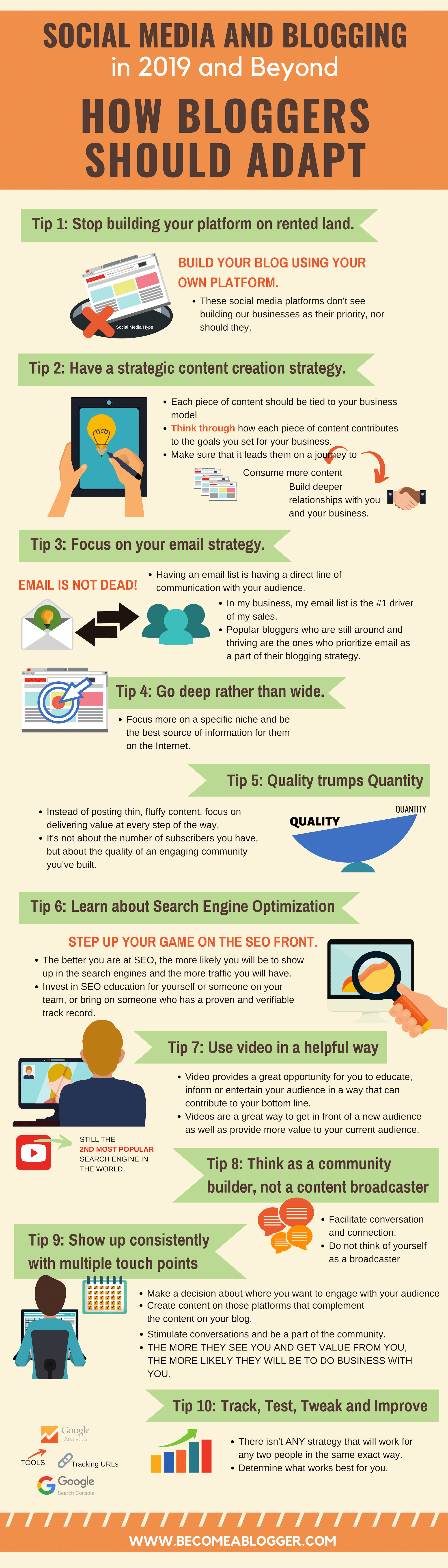 [Infographic] How bloggers Should Adapt