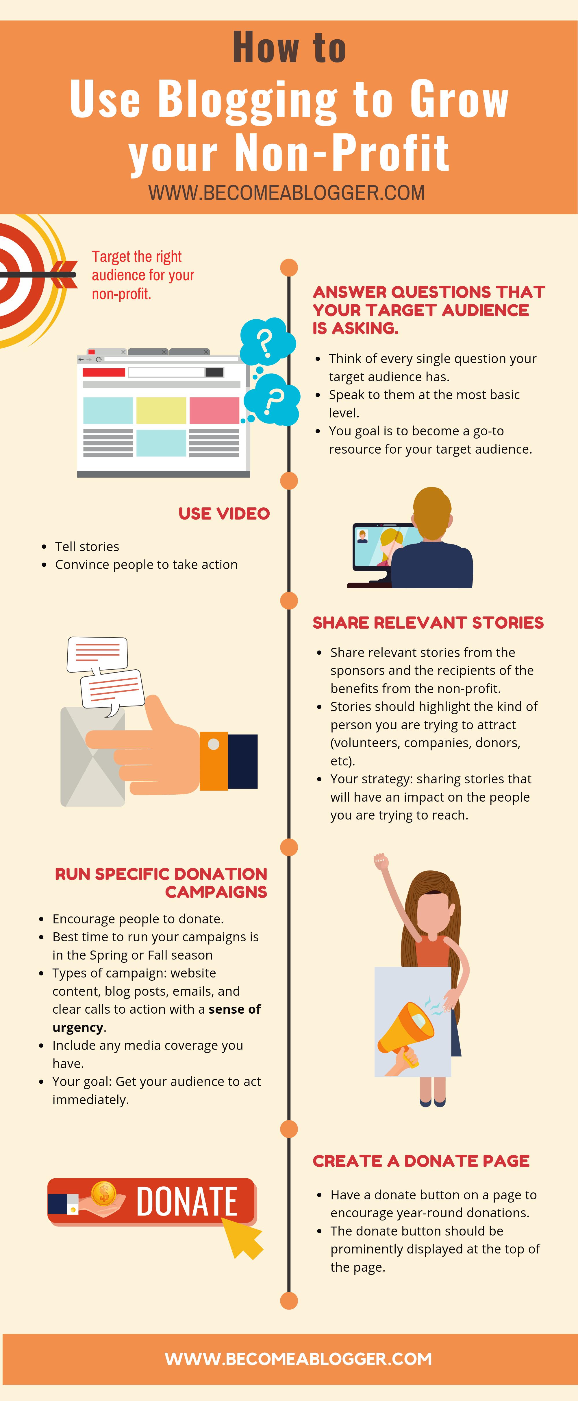 blog to grow non-profit
