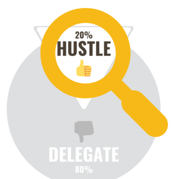 Identify the core tasks of your business.